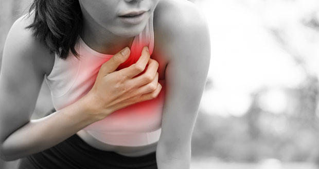 Chest Pain In Athletes