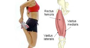 Osgood Schlatters Disease Exercises