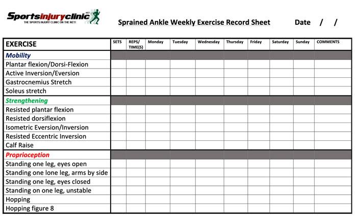 Ankle sprain rehabiliation progress chart