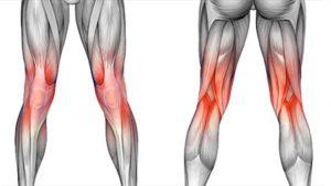 Knee pain and knee injuries